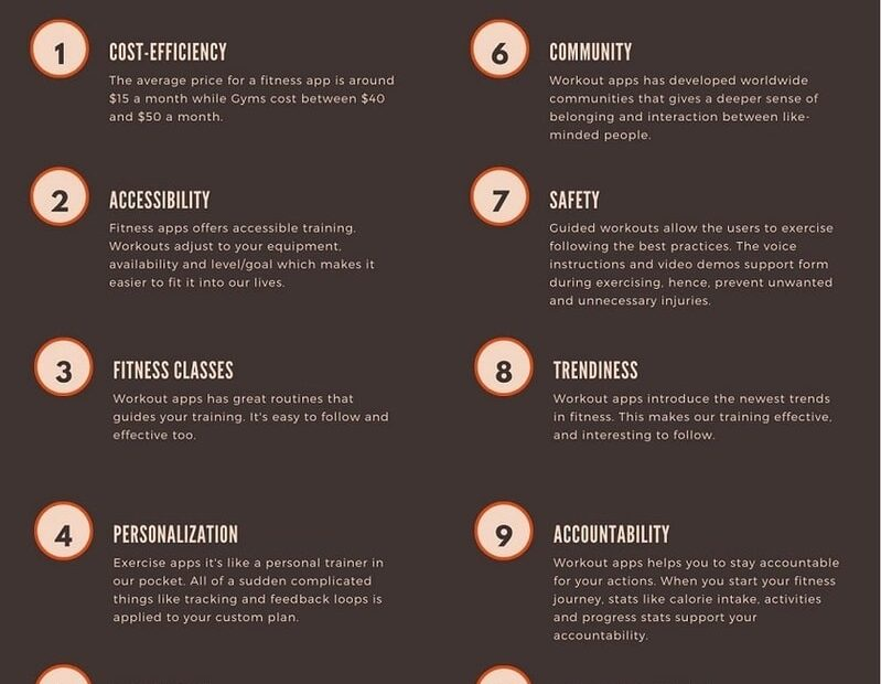 fitness apps vs gym infographic